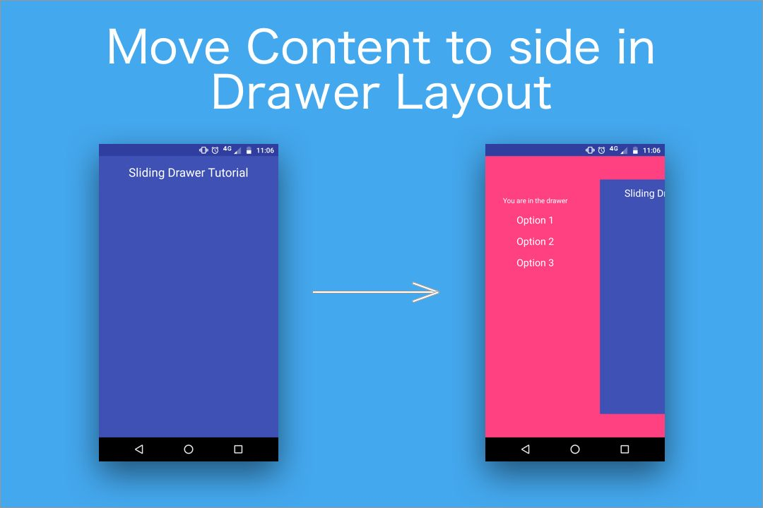 Move content to side in Drawer Layout Android - TheTechnoCafe